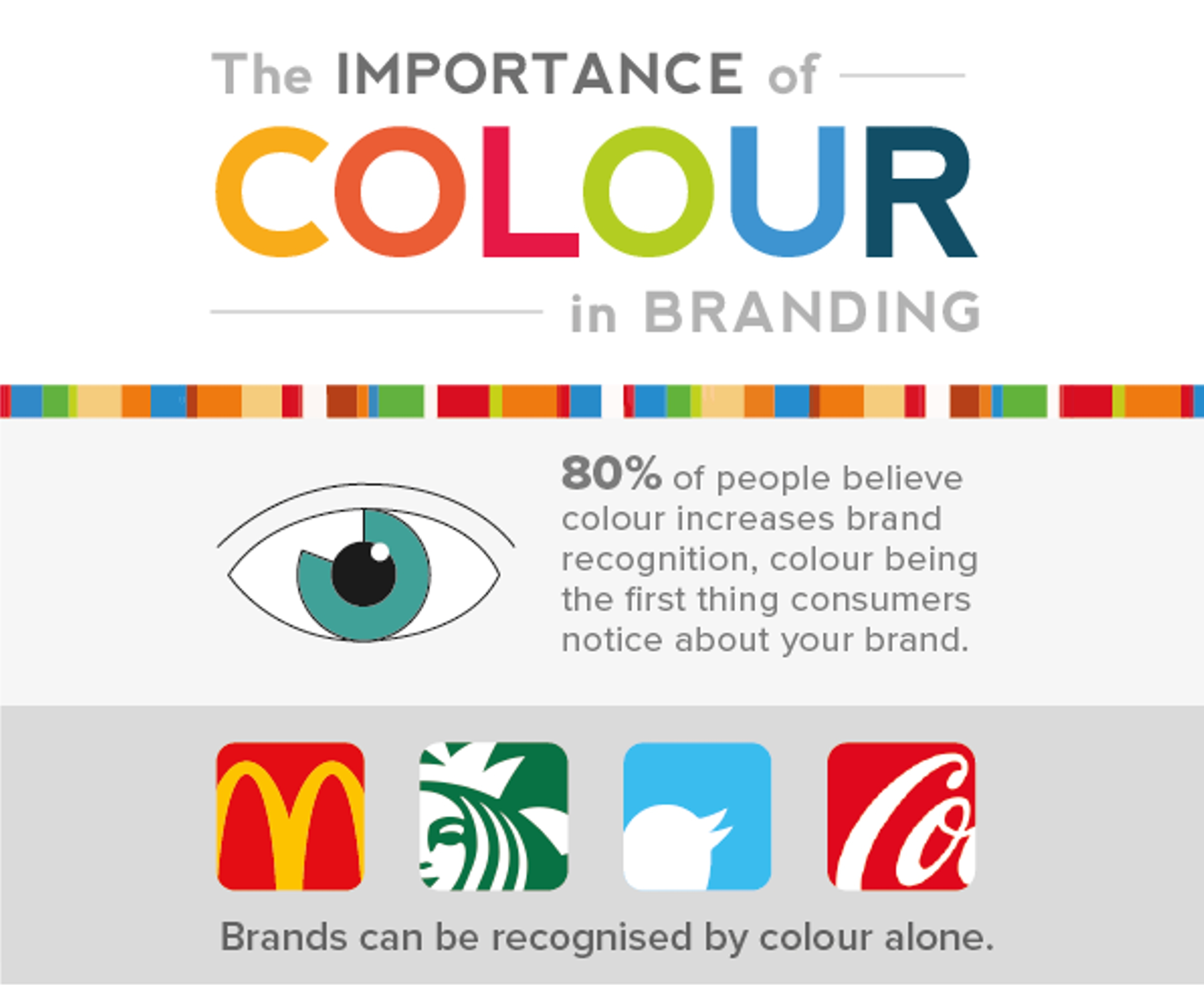 The importance of colour in marketing